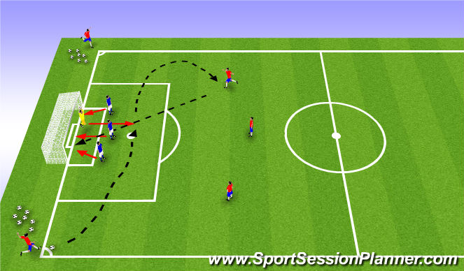 Football/Soccer Session Plan Drill (Colour): Technical Activity (A)