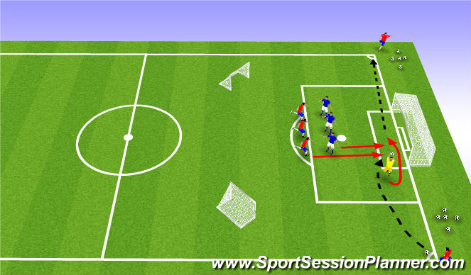 Football/Soccer Session Plan Drill (Colour): Technical Activity B