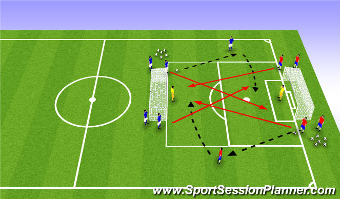 Football/Soccer Session Plan Drill (Colour): Crossing Activity A