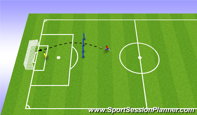 Football/Soccer Session Plan Drill (Colour): Free-kick Activity B