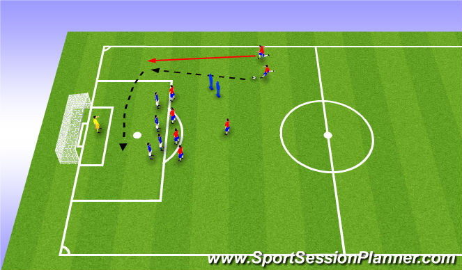 Football/Soccer Session Plan Drill (Colour): Attacking/Defending Set Pieces