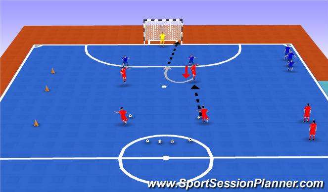 Futsal Session Plan Drill (Colour): Marca y final 1