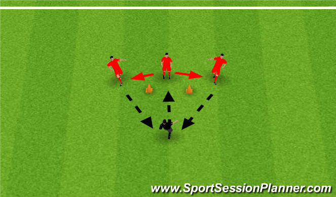 Football/Soccer Session Plan Drill (Colour): Basic Control &