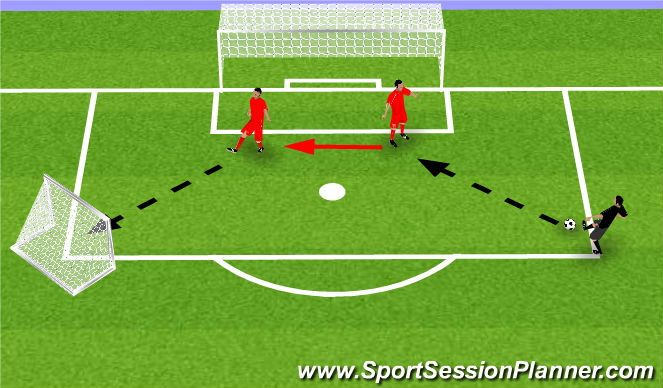 Football/Soccer Session Plan Drill (Colour): In Game Control and Switching Play