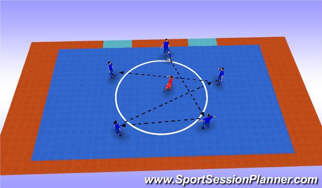 Futsal Session Plan Drill (Colour): Rondo 5v1