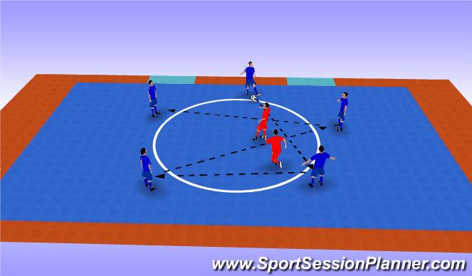 Futsal Session Plan Drill (Colour): Rondo 5v2