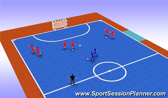 Futsal Session Plan Drill (Colour): Tula por parejas con balón