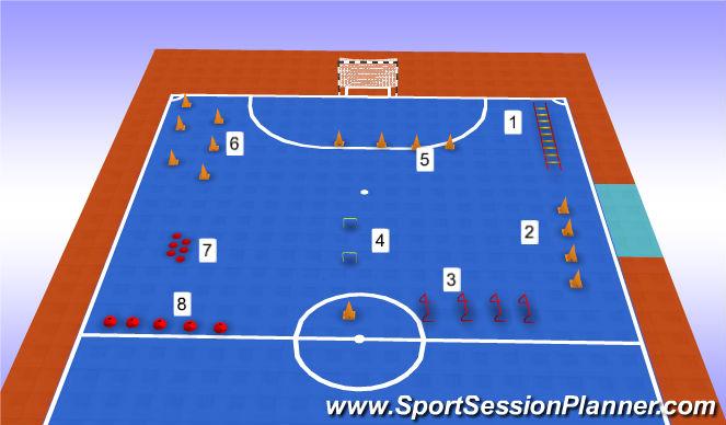 Futsal Session Plan Drill (Colour): Circuito coordinación