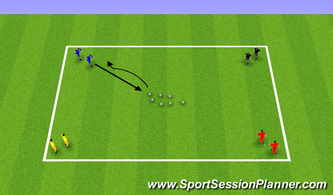 Football/Soccer Session Plan Drill (Colour): 1st-2nd Grade