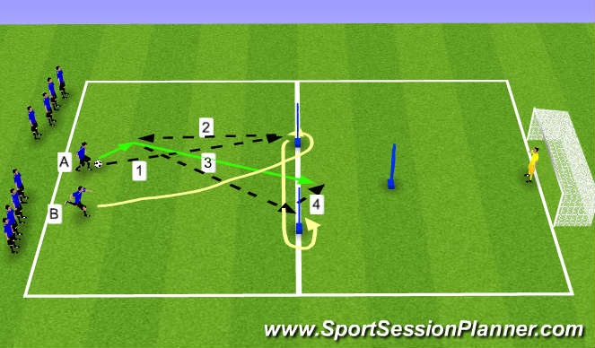 Football/Soccer Session Plan Drill (Colour): Pattern Passing 2 to Goal