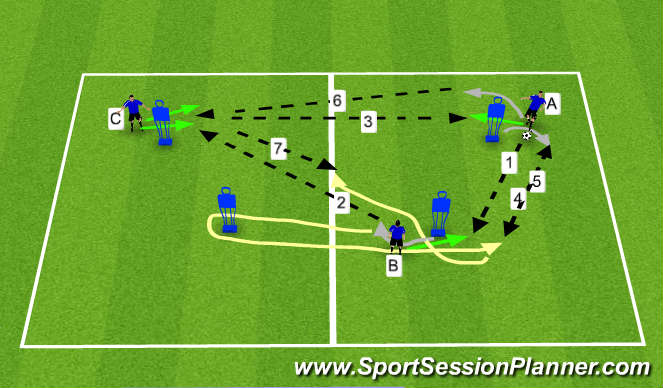 Football/Soccer Session Plan Drill (Colour): Pattern Passing CMs