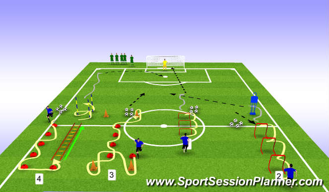 Football/Soccer Session Plan Drill (Colour): Physical Training to Goal