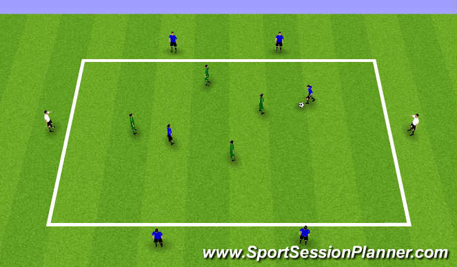 Football/Soccer Session Plan Drill (Colour): 6x4+2