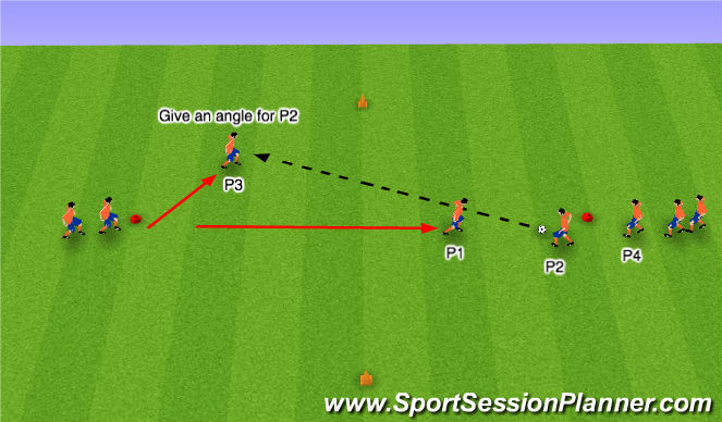 Football/Soccer Session Plan Drill (Colour): Transition 2