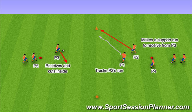Football/Soccer Session Plan Drill (Colour): Transition 3