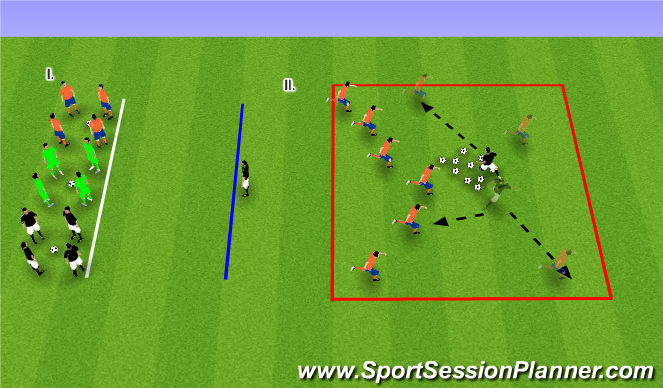 Football/Soccer Session Plan Drill (Colour): Team Building Activity: Body Parts & Coaches Revenge