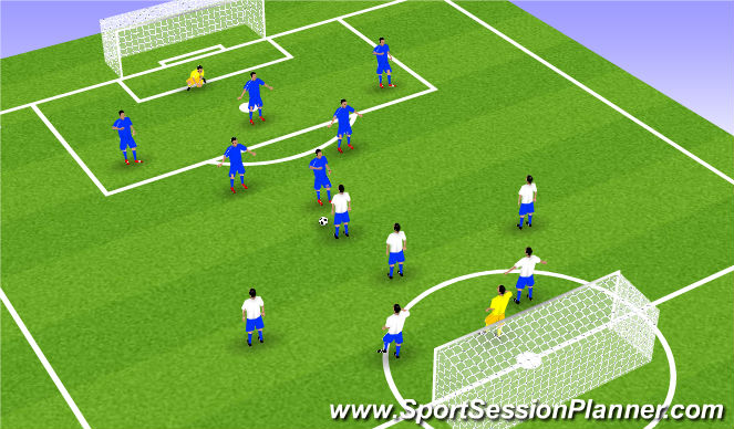 Football/Soccer Session Plan Drill (Colour): Game Like Activity