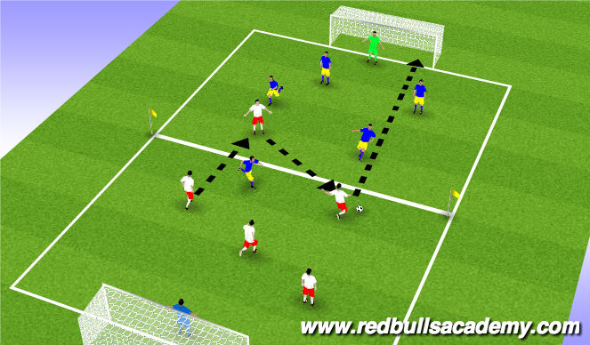 Football/Soccer Session Plan Drill (Colour): 5v5 Tournament Play