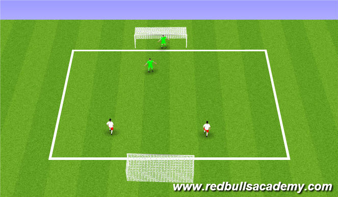 Football/Soccer Session Plan Drill (Colour): 2 vs 1 + 2 vs 2