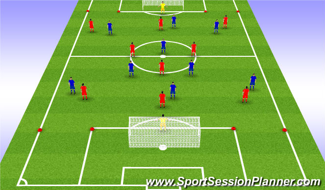 Football/Soccer Session Plan Drill (Colour): SSG - 9 vs 9