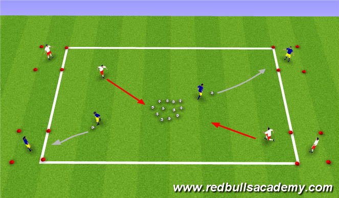 Football/Soccer Session Plan Drill (Colour): Pirate's Treasure Chest