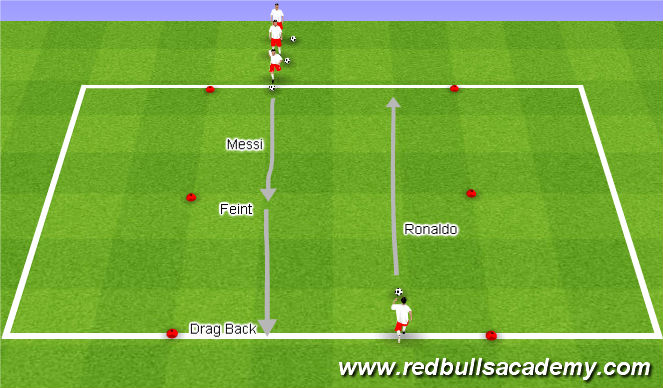 Football/Soccer Session Plan Drill (Colour): Technical Non/Semi-Opposed - Option 1