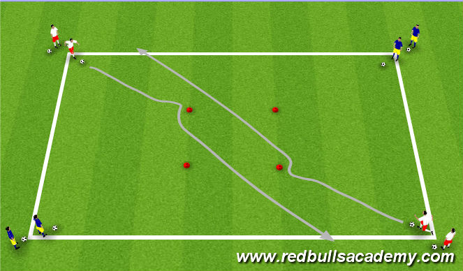 Football/Soccer Session Plan Drill (Colour): Technical Non/Semi-Opposed - Option 2