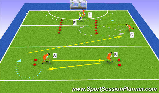 Hockey Session Plan Drill (Colour): cross pass from outlet + 2v1