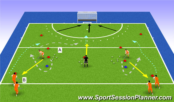 Hockey Session Plan Drill (Colour): channeling bh & forehand