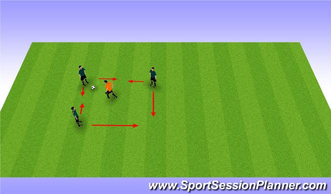 Football/Soccer Session Plan Drill (Colour): 3v1 keep away