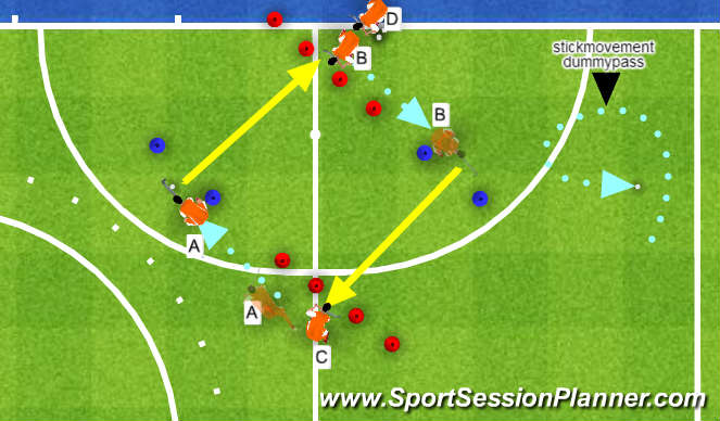 Hockey Session Plan Drill (Colour): The sweep