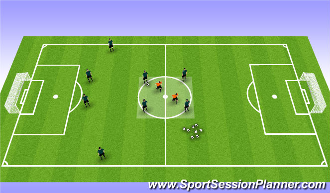 Football/Soccer Session Plan Drill (Colour): Patterns w/pressure