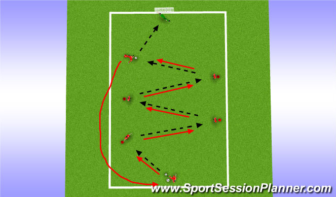 Football/Soccer Session Plan Drill (Colour): Passing, Moving and Shooting