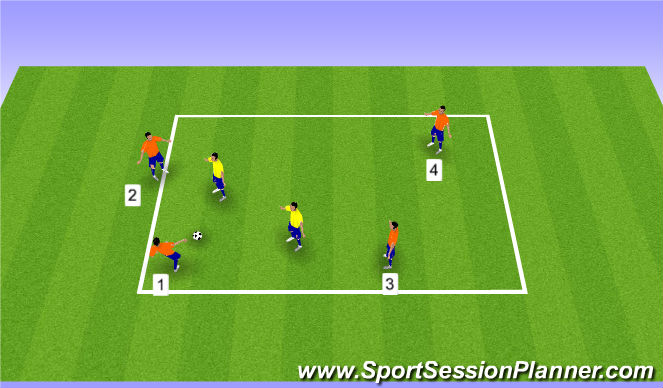 Football/Soccer Session Plan Drill (Colour): 4 vs. 2 Possession