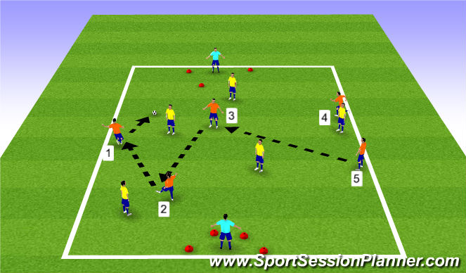 Football/Soccer Session Plan Drill (Colour): 5 vs. 5 + GK Targets