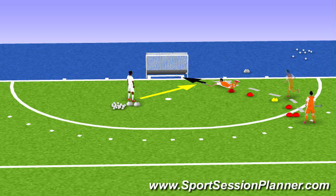 Hockey Session Plan Drill (Colour): Central 1