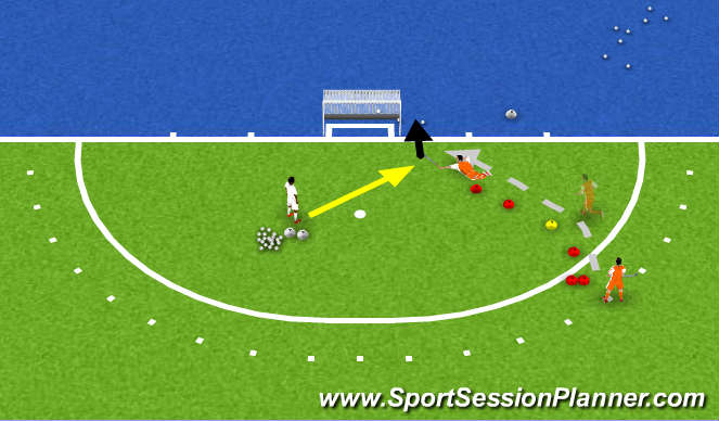 Hockey Session Plan Drill (Colour): Central 2