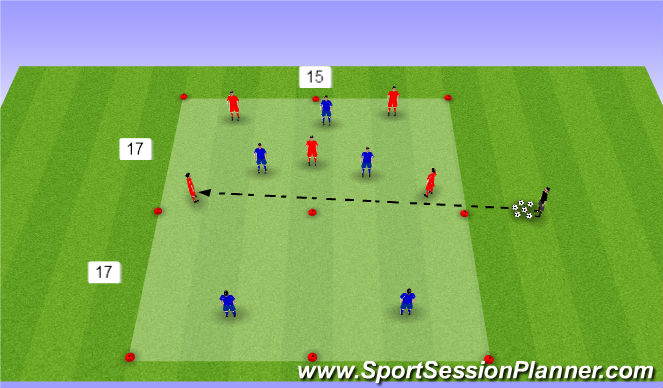 Football/Soccer Session Plan Drill (Colour): 5 vs 3 + 2
