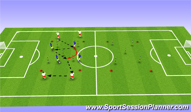 Football/Soccer Session Plan Drill (Colour): Combinations with no pressure