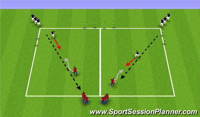 Football/Soccer Session Plan Drill (Colour): Stage I Technical Warmup 1v1 Defending