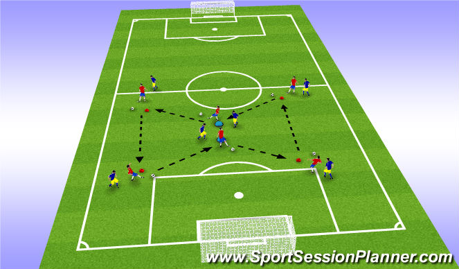 Football/Soccer Session Plan Drill (Colour): Warm Up1