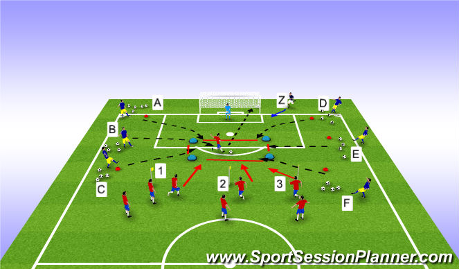 Football/Soccer Session Plan Drill (Colour): Finishing after receiving