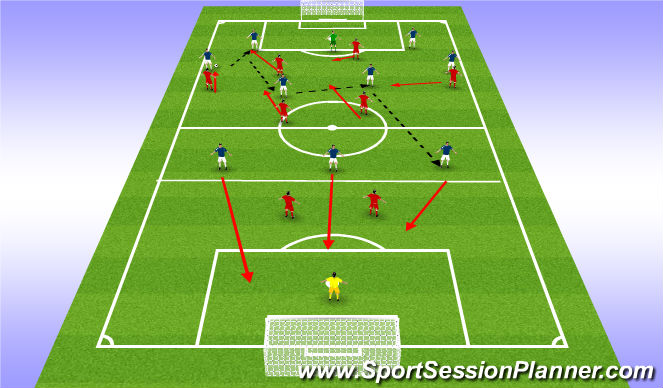 Football/Soccer Session Plan Drill (Colour): prressing session