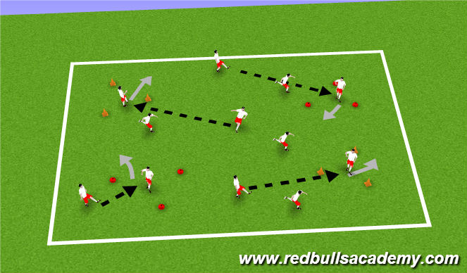 Football/Soccer Session Plan Drill (Colour): Warm up/ Introduction to the techniques