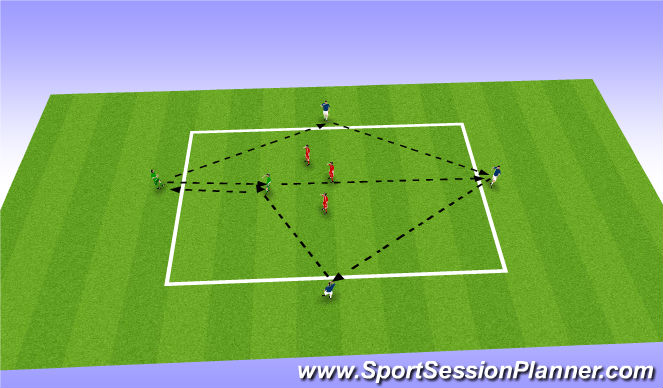 Football/Soccer Session Plan Drill (Colour): 5v3 posession