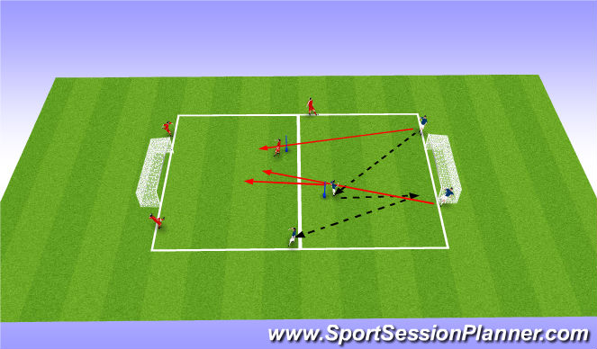 Football/Soccer Session Plan Drill (Colour): crossing and finishin session