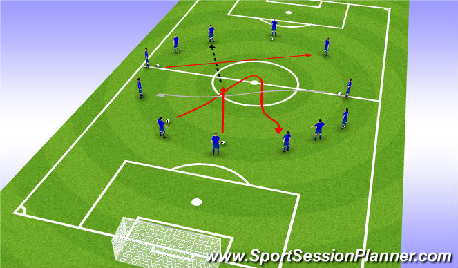 Football/Soccer Session Plan Drill (Colour): Circle Transistion