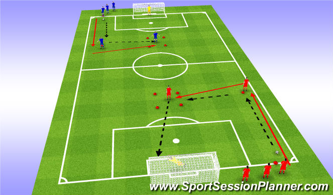 Football/Soccer Session Plan Drill (Colour): Recieve and Finish