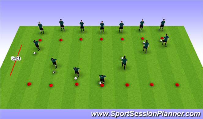 Football/Soccer Session Plan Drill (Colour): Coervers