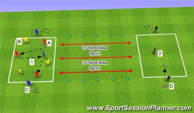Football/Soccer Session Plan Drill (Colour): Progression 1